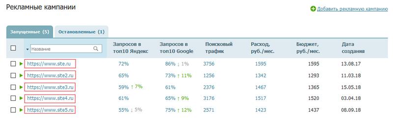 Список продвигаемых сайтов в интерфейсе Rookee
