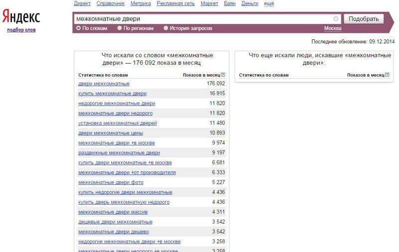 Поисковым запросам планируете продвижение своего сайта такие необходимо выбирать вордстат регистрация в каталогах Грязи